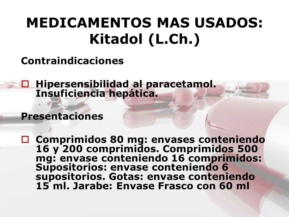 MEDICAMENTOS MAS USADOS: Kitadol (L.Ch.) Contraindicaciones Hipersensibilidad al paracetamol. Insuficiencia hepática. Presentaciones Comprimidos 80 mg