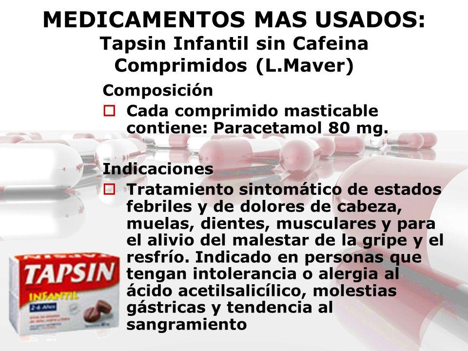 MEDICAMENTOS MAS USADOS: Tapsin Infantil sin Cafeina Comprimidos (L.Maver) Composición Cada comprimido masticable contiene: Paracetamol 80 mg. Indicac