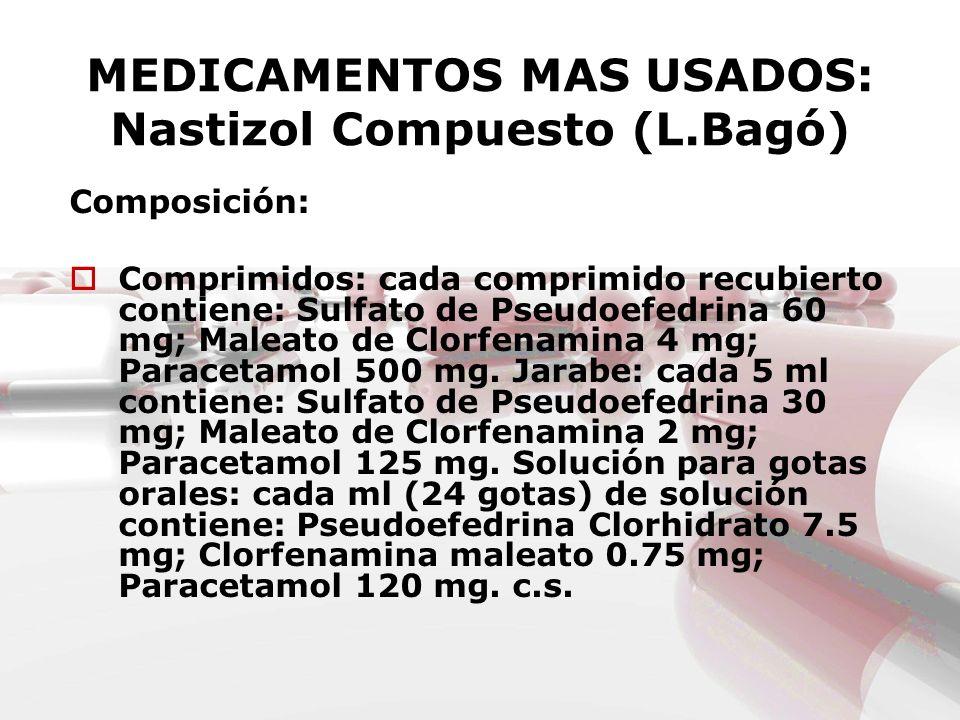 MEDICAMENTOS MAS USADOS: Nastizol Compuesto (L.Bagó) Composición: Comprimidos: cada comprimido recubierto contiene: Sulfato de Pseudoefedrina 60 mg; M