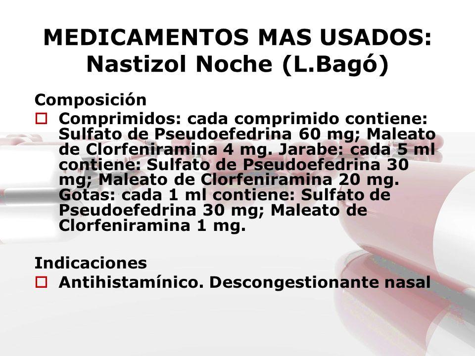 MEDICAMENTOS MAS USADOS: Nastizol Noche (L.Bagó) Composición Comprimidos: cada comprimido contiene: Sulfato de Pseudoefedrina 60 mg; Maleato de Clorfe