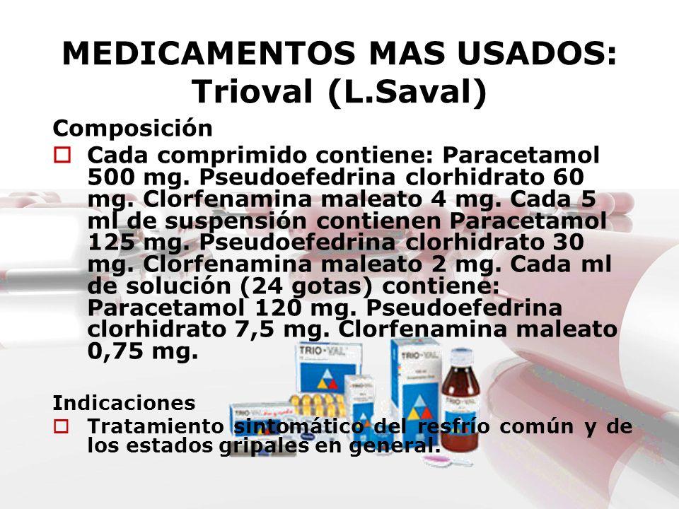 MEDICAMENTOS MAS USADOS: Trioval (L.Saval) Composición Cada comprimido contiene: Paracetamol 500 mg. Pseudoefedrina clorhidrato 60 mg. Clorfenamina ma
