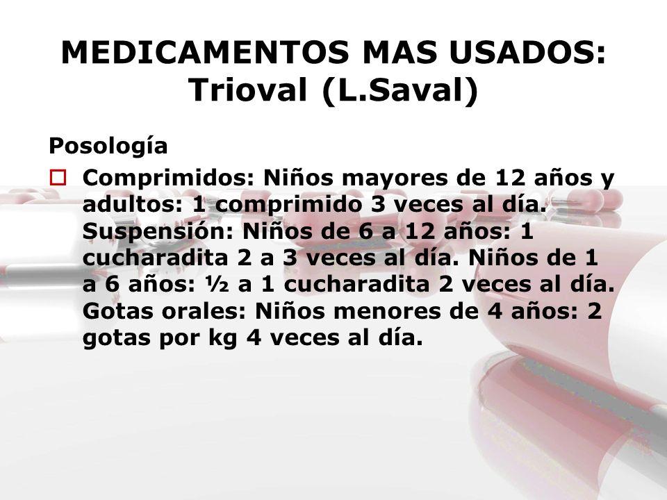 MEDICAMENTOS MAS USADOS: Trioval (L.Saval) Posología Comprimidos: Niños mayores de 12 años y adultos: 1 comprimido 3 veces al día. Suspensión: Niños d
