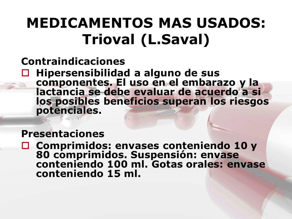 MEDICAMENTOS MAS USADOS: Trioval (L.Saval) Contraindicaciones Hipersensibilidad a alguno de sus componentes. El uso en el embarazo y la lactancia se d