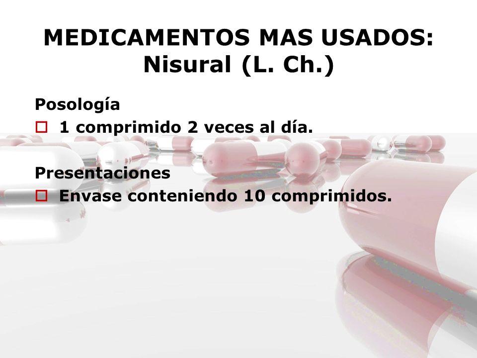 MEDICAMENTOS MAS USADOS: Nisural (L. Ch.) Posología 1 comprimido 2 veces al día. Presentaciones Envase conteniendo 10 comprimidos.