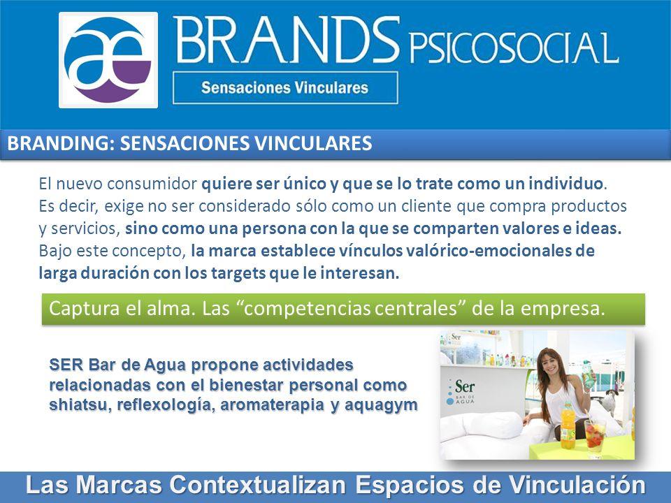BRANDING: SENSACIONES VINCULARES Las Marcas Contextualizan Espacios de Vinculación NECESIDADES DESEOS AFECTO SENSACIONES