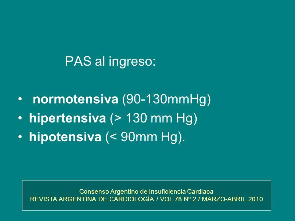 PAS al ingreso: normotensiva (90-130mmHg) hipertensiva (> 130 mm Hg) hipotensiva (< 90mm Hg). Consenso Argentino de Insuficiencia Cardiaca REVISTA ARG