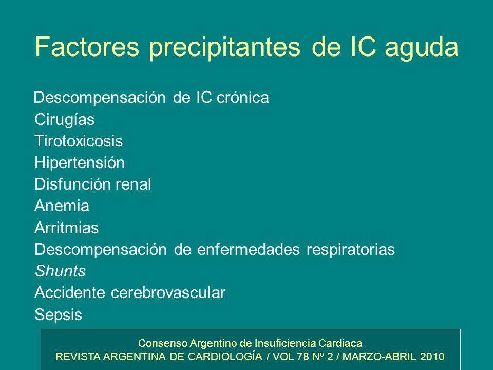Factores precipitantes de IC aguda Descompensación de IC crónica Cirugías Tirotoxicosis Hipertensión Disfunción renal Anemia Arritmias Descompensación