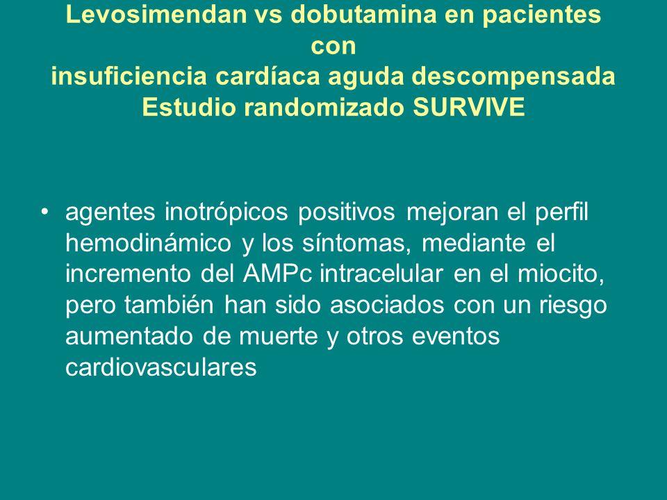 Levosimendan vs dobutamina en pacientes con insuficiencia cardíaca aguda descompensada Estudio randomizado SURVIVE agentes inotrópicos positivos mejor