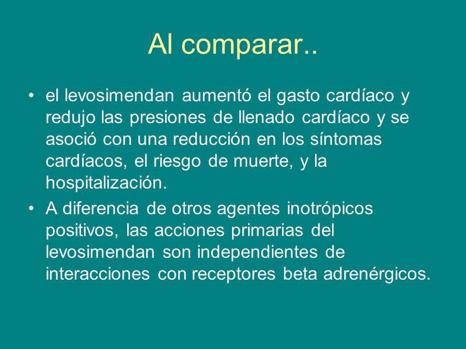 Al comparar.. el levosimendan aumentó el gasto cardíaco y redujo las presiones de llenado cardíaco y se asoció con una reducción en los síntomas cardí