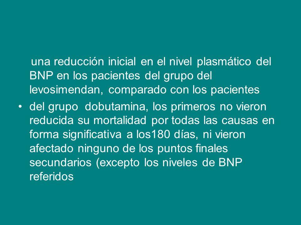 una reducción inicial en el nivel plasmático del BNP en los pacientes del grupo del levosimendan, comparado con los pacientes del grupo dobutamina, lo