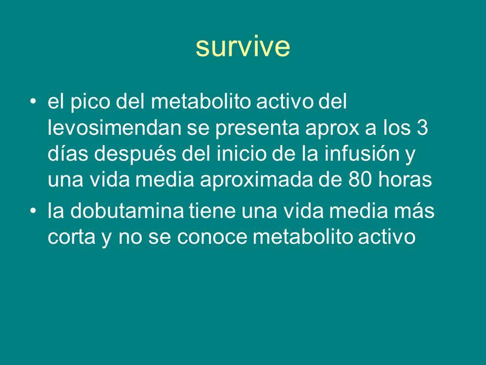 survive el pico del metabolito activo del levosimendan se presenta aprox a los 3 días después del inicio de la infusión y una vida media aproximada de