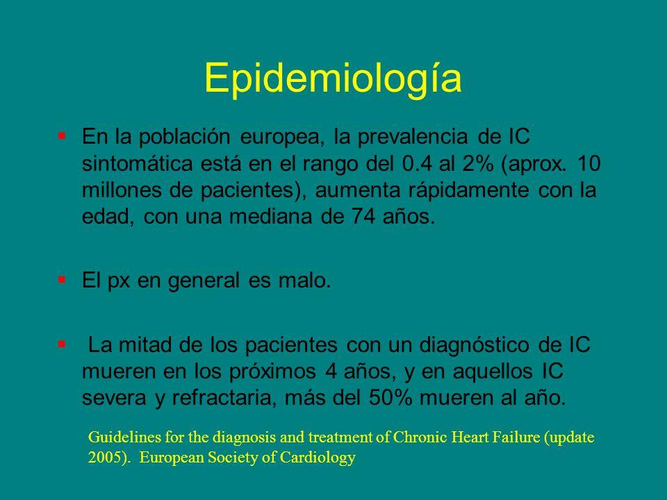 Epidemiología En la población europea, la prevalencia de IC sintomática está en el rango del 0.4 al 2% (aprox. 10 millones de pacientes), aumenta rápi