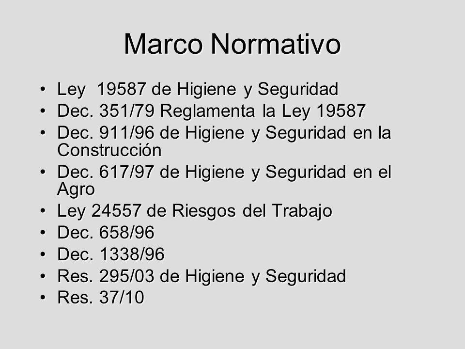 Marco Normativo Ley 19587 de Higiene y SeguridadLey 19587 de Higiene y Seguridad Dec. 351/79 Reglamenta la Ley 19587Dec. 351/79 Reglamenta la Ley 1958