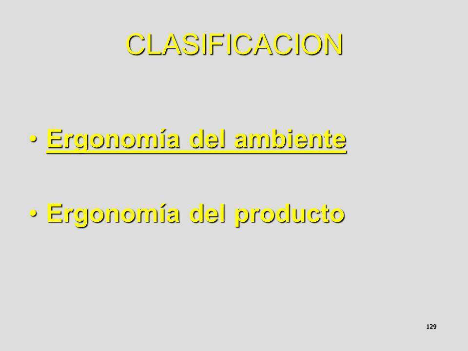 129 CLASIFICACION Ergonomía del ambienteErgonomía del ambiente Ergonomía del productoErgonomía del producto