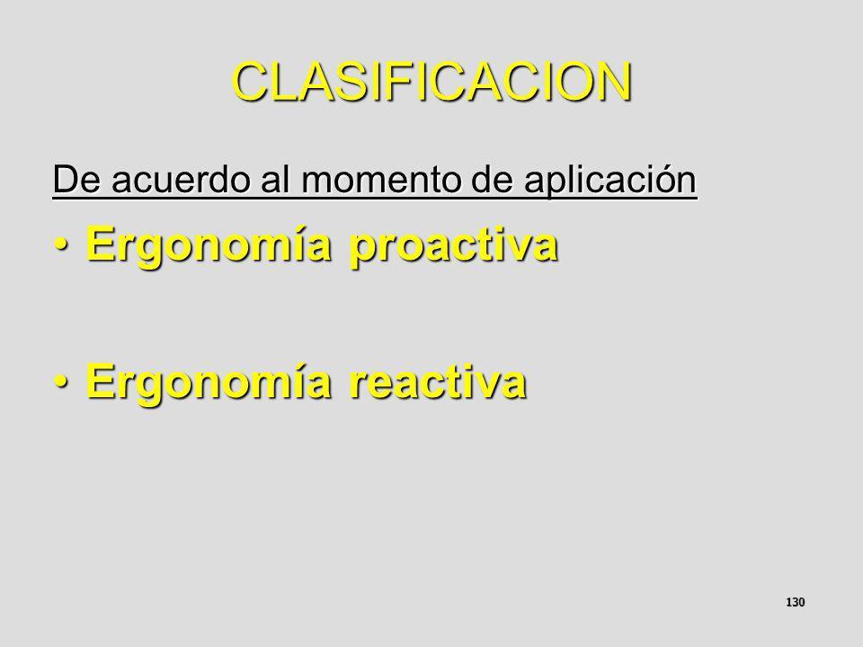130 CLASIFICACION De acuerdo al momento de aplicación Ergonomía proactivaErgonomía proactiva Ergonomía reactivaErgonomía reactiva