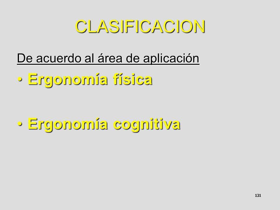 131 CLASIFICACION De acuerdo al área de aplicación Ergonomía físicaErgonomía física Ergonomía cognitivaErgonomía cognitiva