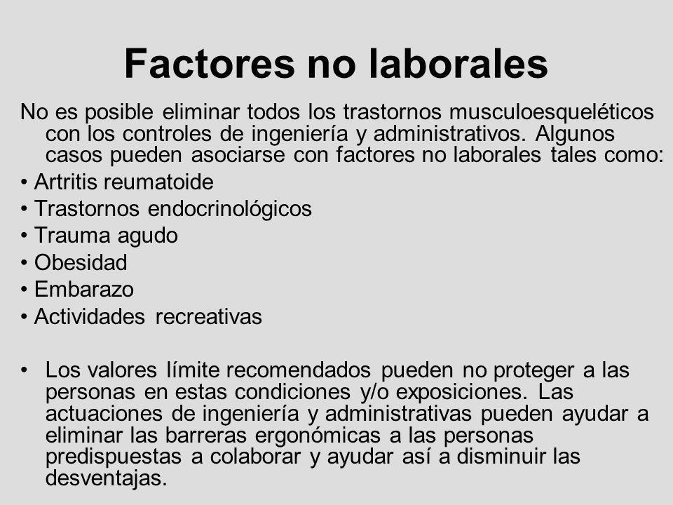 Factores no laborales No es posible eliminar todos los trastornos musculoesqueléticos con los controles de ingeniería y administrativos. Algunos casos