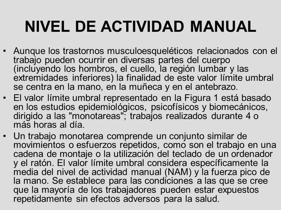 NIVEL DE ACTIVIDAD MANUAL Aunque los trastornos musculoesqueléticos relacionados con el trabajo pueden ocurrir en diversas partes del cuerpo (incluyen