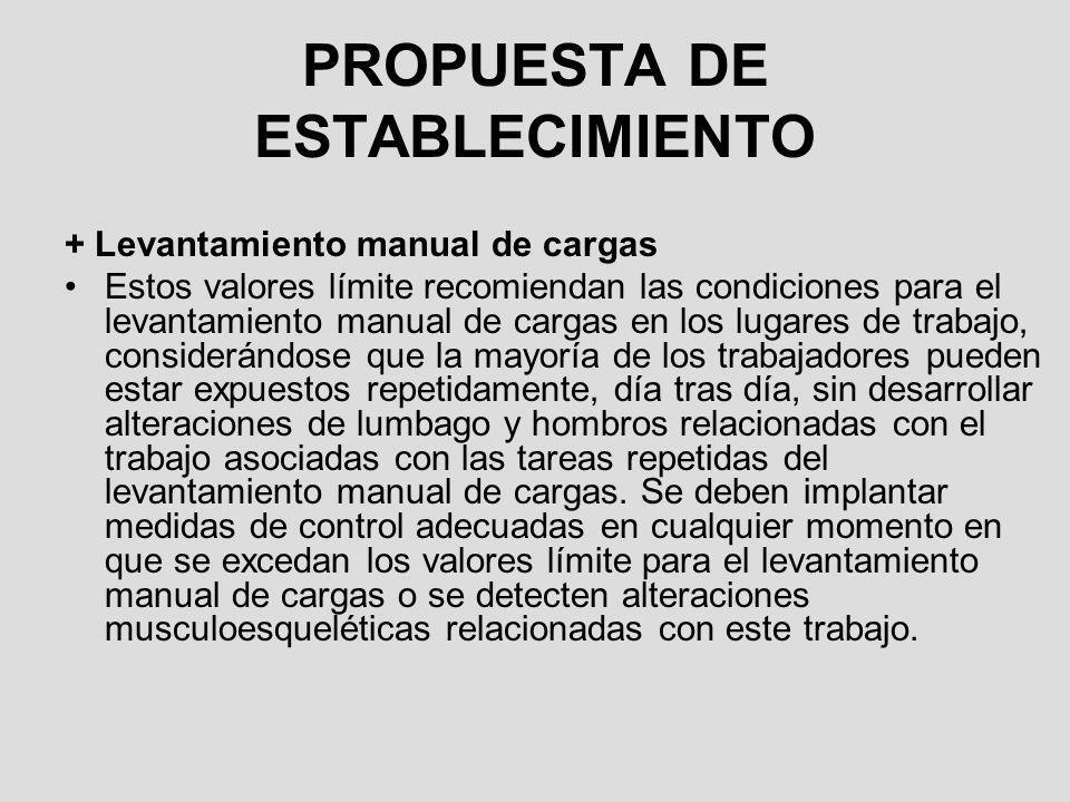 PROPUESTA DE ESTABLECIMIENTO + Levantamiento manual de cargas Estos valores límite recomiendan las condiciones para el levantamiento manual de cargas