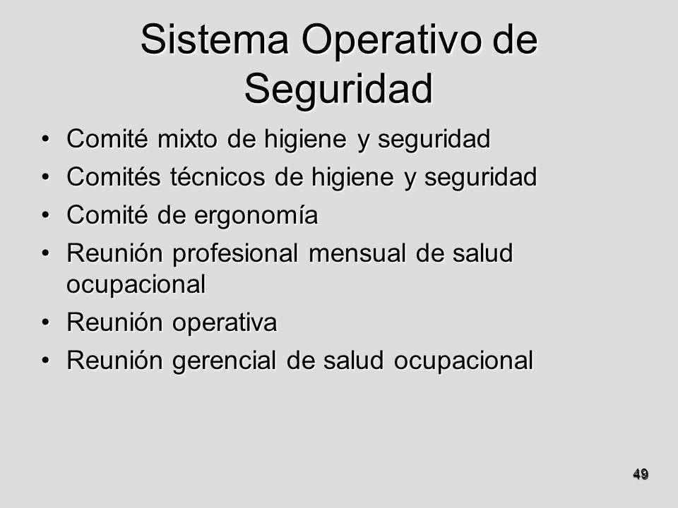 Sistema Operativo de Seguridad Comité mixto de higiene y seguridadComité mixto de higiene y seguridad Comités técnicos de higiene y seguridadComités t