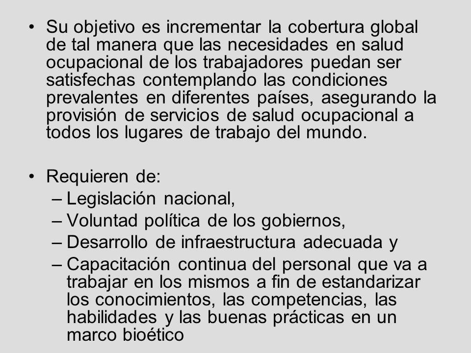 ANALISIS DEL MEDIO AMBIENTE DE TRABAJO ANALISIS DEL MEDIO BIOLOGICO (Hombre) MEDICIONES SANGRE,ORINA, RX, ESPIROMETRIAS, AUDIOMETRÍAS, EXAMEN MEDICO PREVENCION DE ENFERMEDADES PROFESIONALES Salud Ocupacional Salud Ocupacional Químicos Ruido y vib.