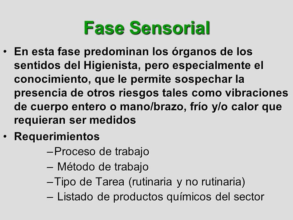 Fase Sensorial En esta fase predominan los órganos de los sentidos del Higienista, pero especialmente el conocimiento, que le permite sospechar la pre