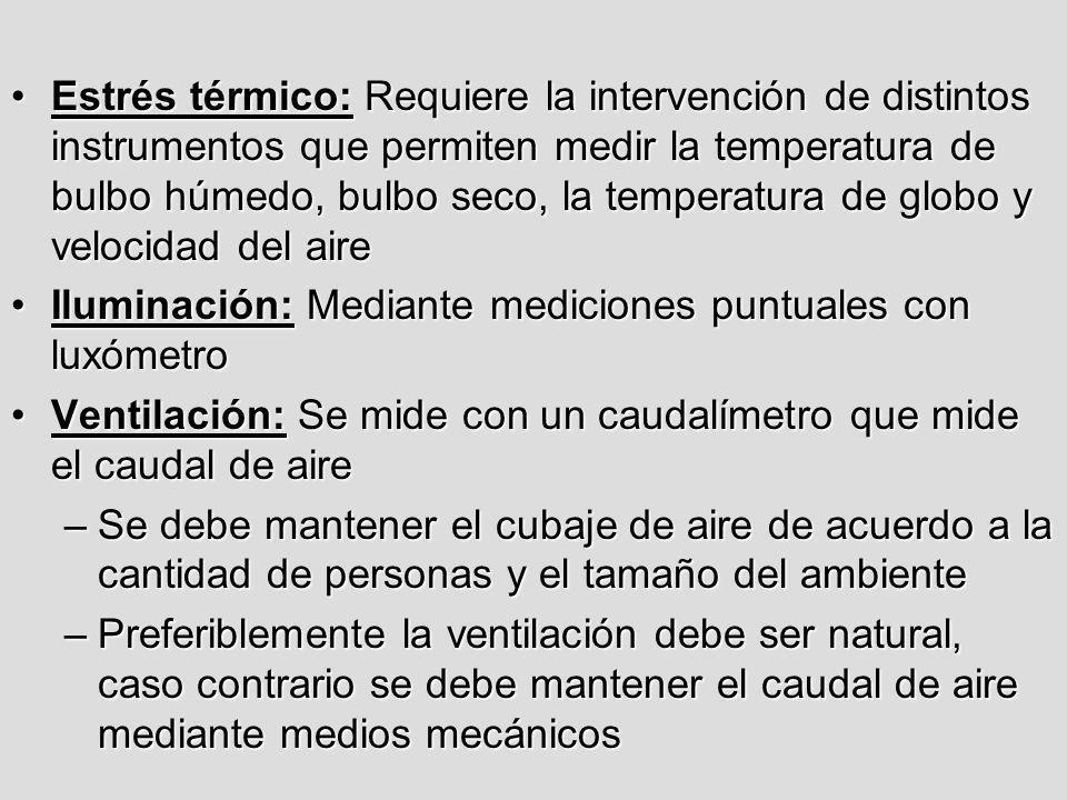 Estrés térmico: Requiere la intervención de distintos instrumentos que permiten medir la temperatura de bulbo húmedo, bulbo seco, la temperatura de gl