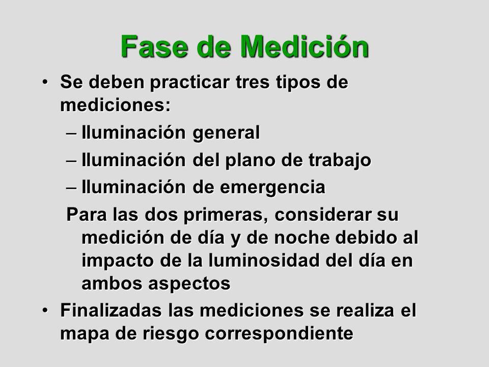 Fase de Medición Se deben practicar tres tipos de mediciones:Se deben practicar tres tipos de mediciones: –Iluminación general –Iluminación del plano