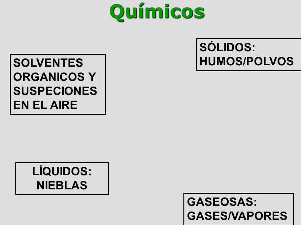 SOLVENTES ORGANICOS Y SUSPECIONES EN EL AIRE LÍQUIDOS: NIEBLAS Químicos GASEOSAS: GASES/VAPORES SÓLIDOS: HUMOS/POLVOS