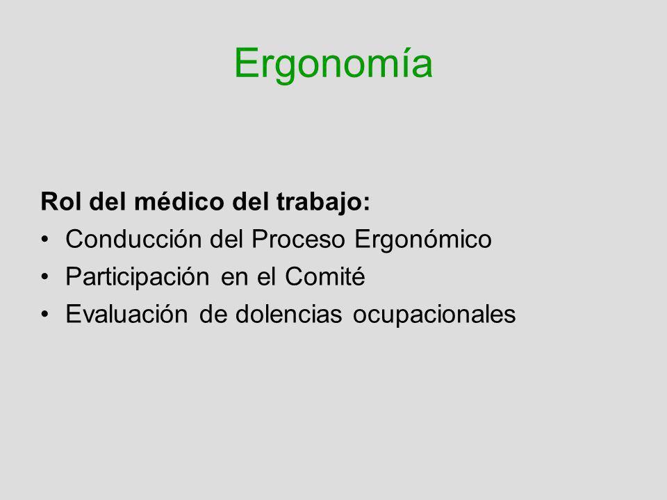 Ergonomía Rol del médico del trabajo: Conducción del Proceso Ergonómico Participación en el Comité Evaluación de dolencias ocupacionales