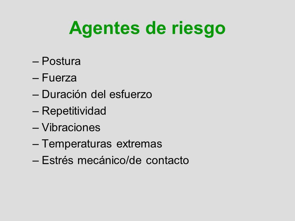 Agentes de riesgo –Postura –Fuerza –Duración del esfuerzo –Repetitividad –Vibraciones –Temperaturas extremas –Estrés mecánico/de contacto