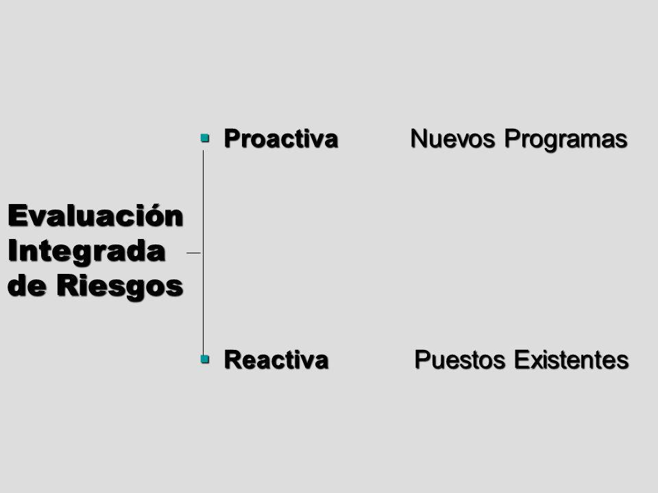 Evaluación Integrada de Riesgos Proactiva Nuevos Programas Proactiva Nuevos Programas Reactiva Puestos Existentes Reactiva Puestos Existentes