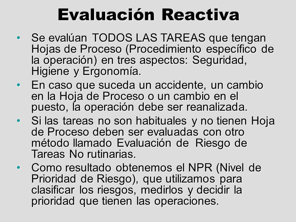 Evaluación Reactiva Se evalúan TODOS LAS TAREAS que tengan Hojas de Proceso (Procedimiento específico de la operación) en tres aspectos: Seguridad, Hi