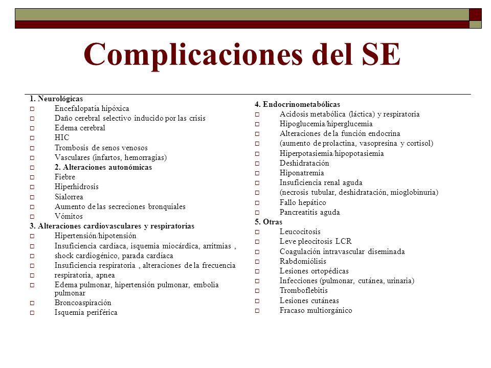 Complicaciones del SE 1.