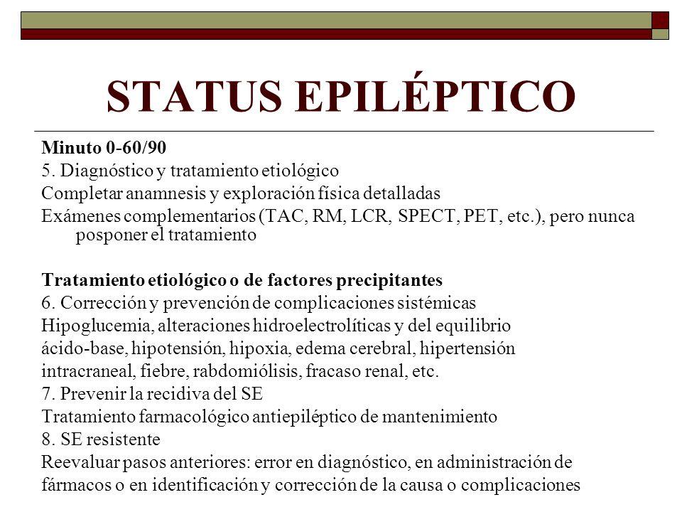 STATUS EPILÉPTICO Minuto 0-60/90 5. Diagnóstico y tratamiento etiológico Completar anamnesis y exploración física detalladas Exámenes complementarios