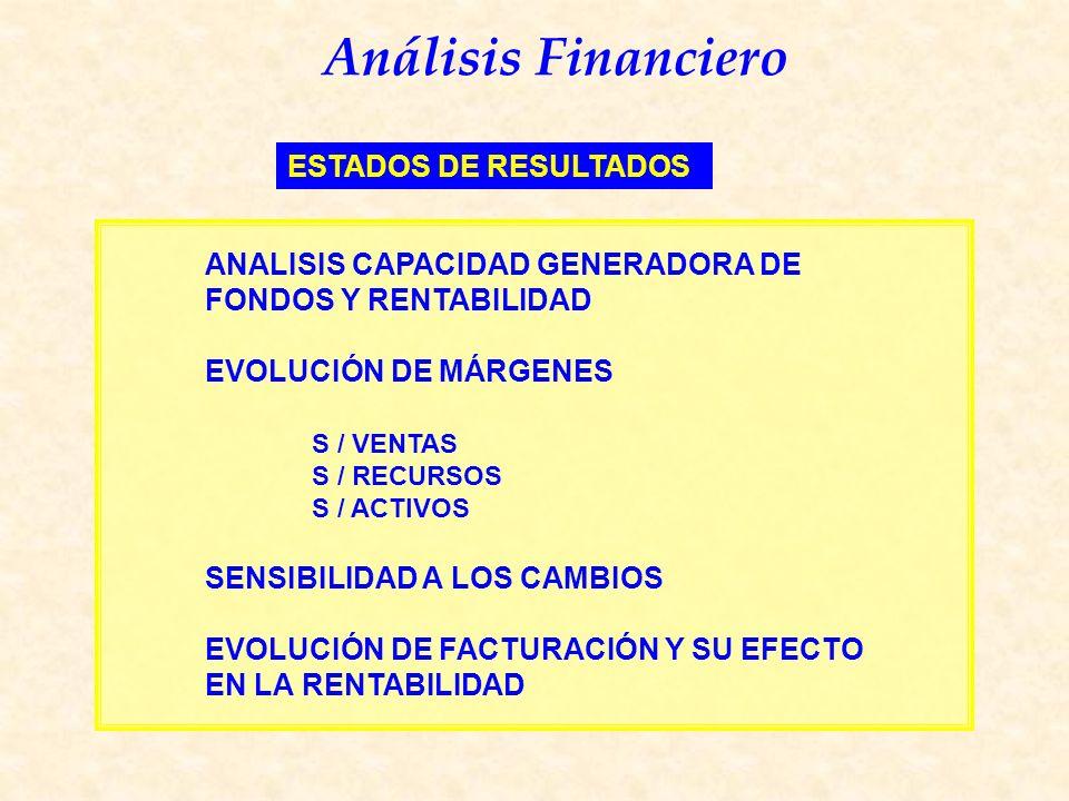 Análisis Financiero ANALISIS CAPACIDAD GENERADORA DE FONDOS Y RENTABILIDAD EVOLUCIÓN DE MÁRGENES S / VENTAS S / RECURSOS S / ACTIVOS SENSIBILIDAD A LOS CAMBIOS EVOLUCIÓN DE FACTURACIÓN Y SU EFECTO EN LA RENTABILIDAD ESTADOS DE RESULTADOS