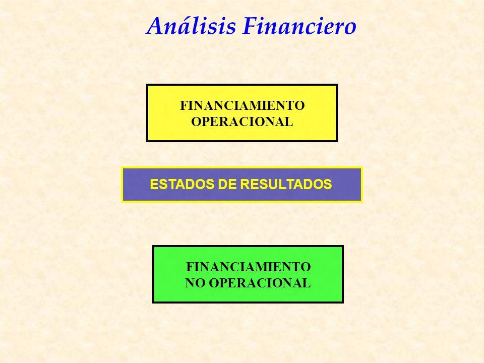 Análisis Financiero FINANCIAMIENTO OPERACIONAL FINANCIAMIENTO NO OPERACIONAL ESTADOS DE RESULTADOS