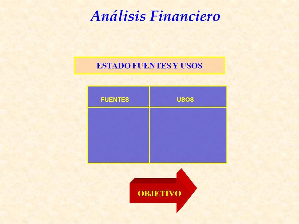 Análisis Financiero ESTADO FUENTES Y USOS FUENTES USOS OBJETIVO