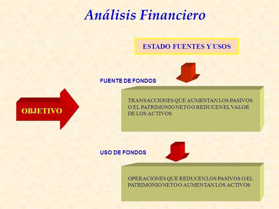 Análisis Financiero OBJETIVO FUENTE DE FONDOS TRANSACCIONES QUE AUMENTAN LOS PASIVOS O EL PATRIMONIO NETO O REDUCEN EL VALOR DE LOS ACTIVOS USO DE FONDOS OPERACIONES QUE REDUCEN LOS PASIVOS O EL PATRIMONIO NETO O AUMENTAN LOS ACTIVOS ESTADO FUENTES Y USOS
