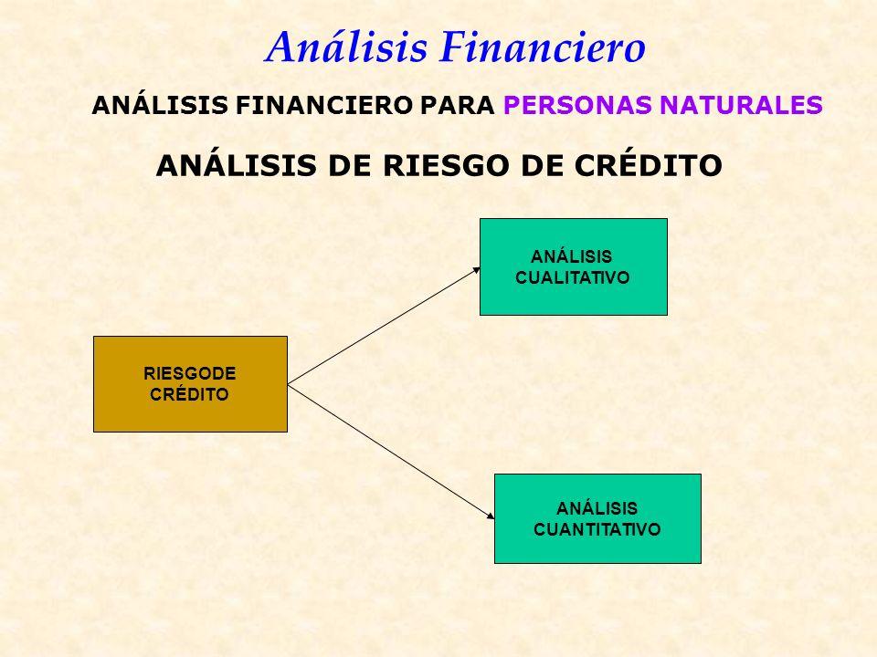 Análisis Financiero ANÁLISIS FINANCIERO PARA PERSONAS NATURALES ANÁLISIS DE RIESGO DE CRÉDITO RIESGODE CRÉDITO ANÁLISIS CUANTITATIVO ANÁLISIS CUALITATIVO
