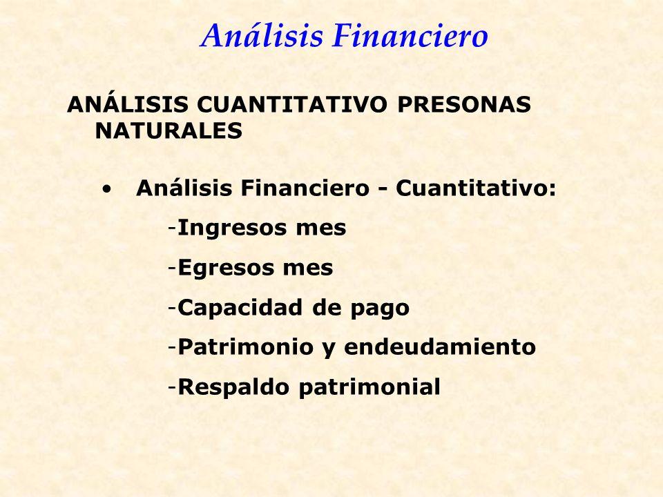 Análisis Financiero Análisis Financiero - Cuantitativo: -Ingresos mes -Egresos mes -Capacidad de pago -Patrimonio y endeudamiento -Respaldo patrimonial ANÁLISIS CUANTITATIVO PRESONAS NATURALES