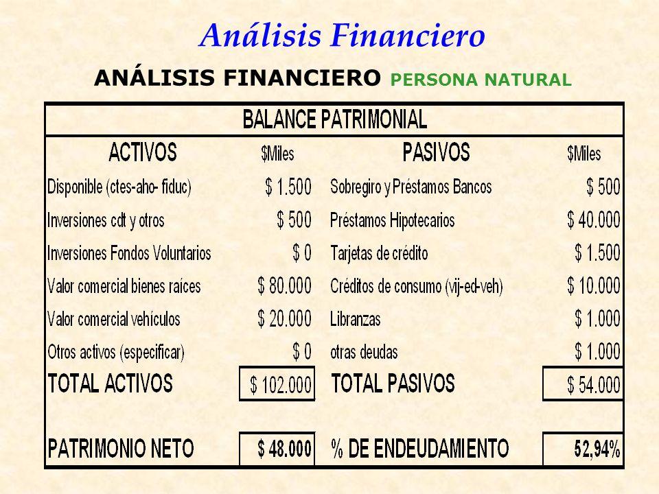 Análisis Financiero ANÁLISIS FINANCIERO PERSONA NATURAL