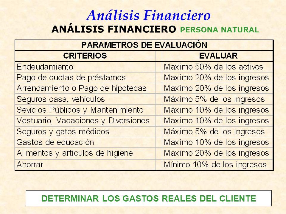 ANÁLISIS FINANCIERO PERSONA NATURAL DETERMINAR LOS GASTOS REALES DEL CLIENTE