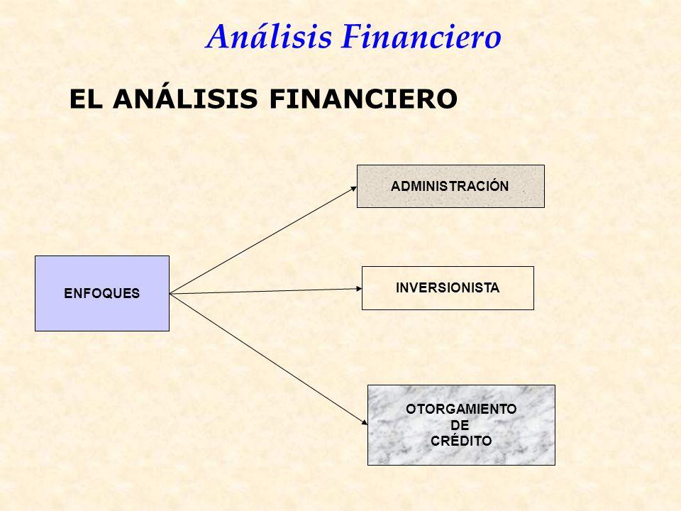 Análisis Financiero EL ANÁLISIS FINANCIERO ENFOQUES ADMINISTRACIÓN INVERSIONISTA OTORGAMIENTO DE CRÉDITO