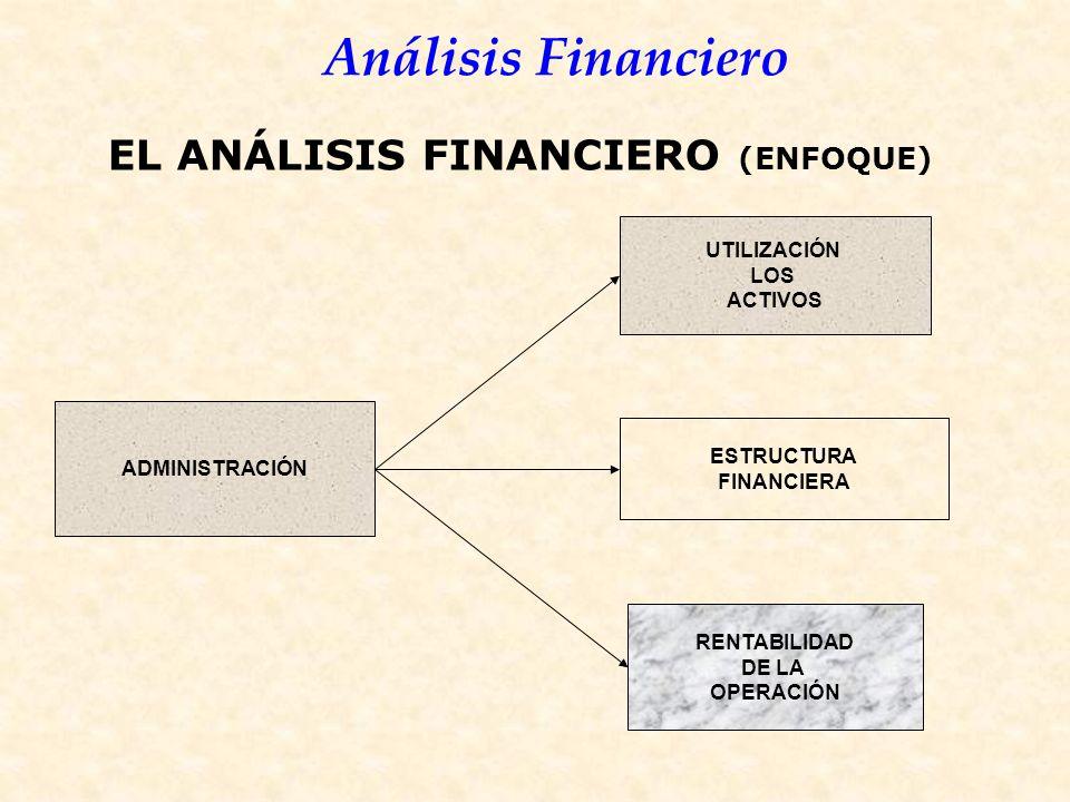 Análisis Financiero EL ANÁLISIS FINANCIERO (ENFOQUE) ADMINISTRACIÓN UTILIZACIÓN LOS ACTIVOS ESTRUCTURA FINANCIERA RENTABILIDAD DE LA OPERACIÓN