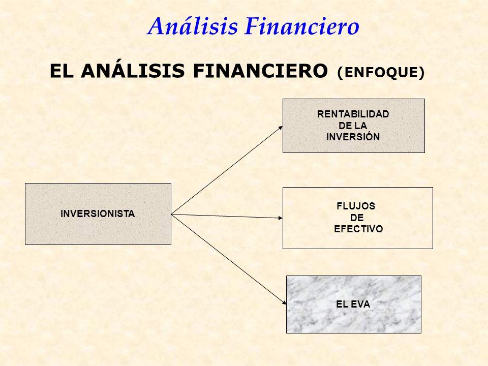 Análisis Financiero EL ANÁLISIS FINANCIERO (ENFOQUE) INVERSIONISTA RENTABILIDAD DE LA INVERSIÓN FLUJOS DE EFECTIVO EL EVA