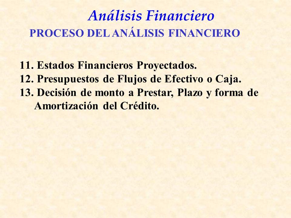 Análisis Financiero PROCESO DEL ANÁLISIS FINANCIERO 11.