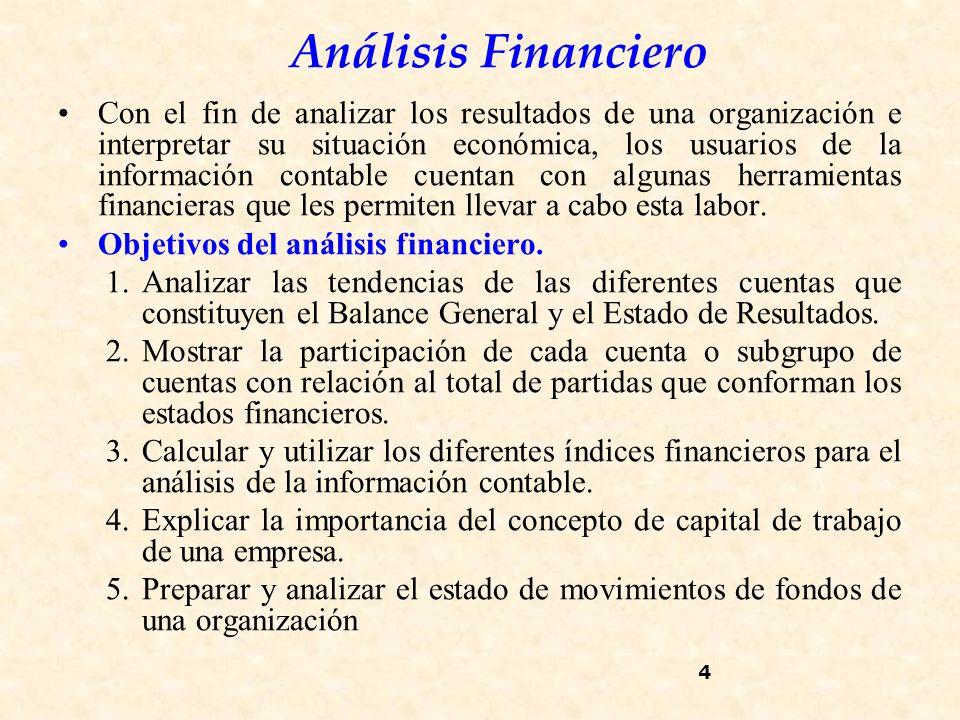 Análisis Financiero PROCESO DEL ANÁLISIS FINANCIERO 1.Recolección de la Información Financiera.