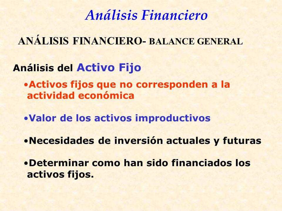 Análisis Financiero Análisis del Activo Fijo Activos fijos que no corresponden a la actividad económica Valor de los activos improductivos Necesidades de inversión actuales y futuras Determinar como han sido financiados los activos fijos.