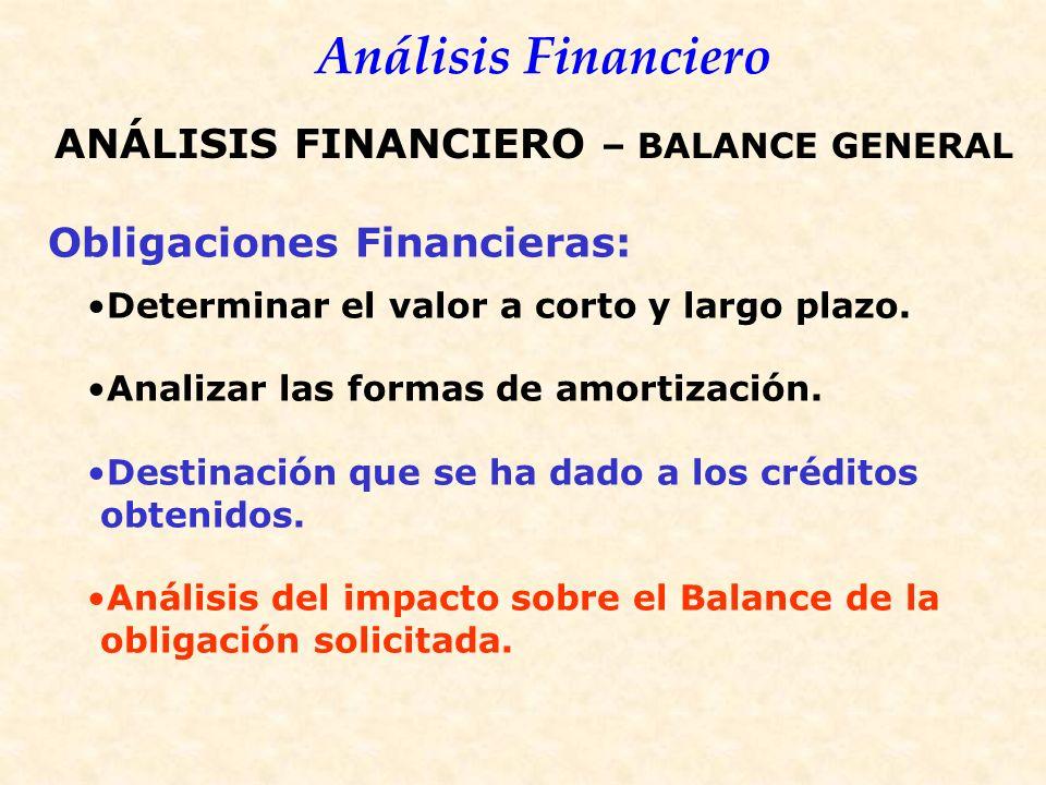 Análisis Financiero Obligaciones Financieras: Determinar el valor a corto y largo plazo.
